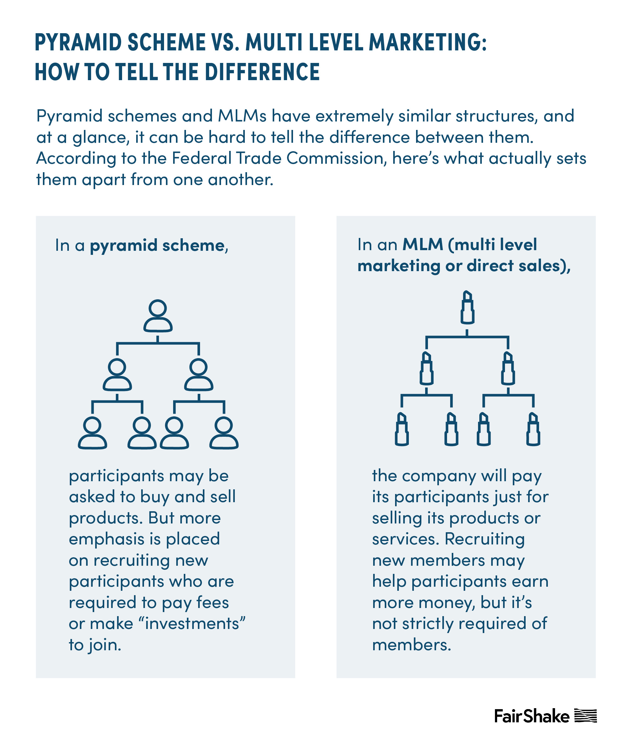 Graphic showing how Multi-Level Marketing and Pyramid Schemes are different.