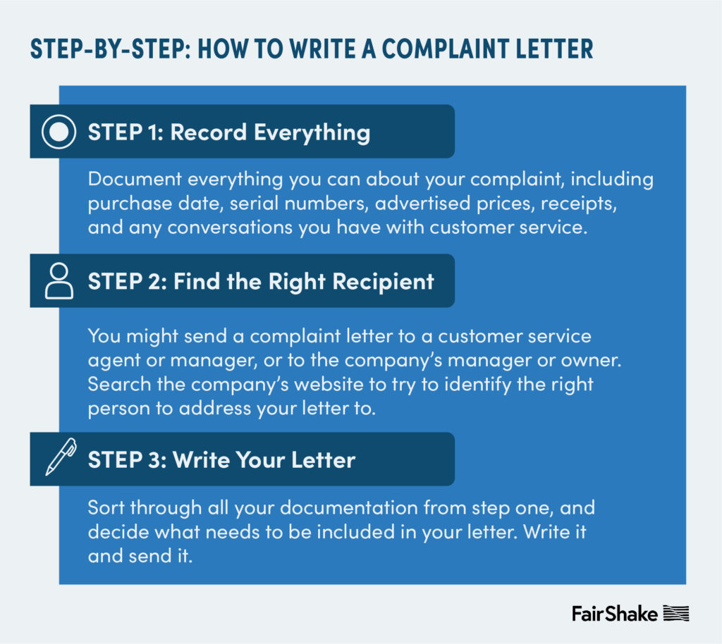 Step-by-step how to write a complaint letter. Text version of image included in article below this image.